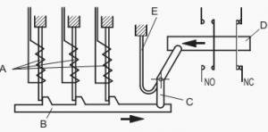 Bimetal-Relay-Operation